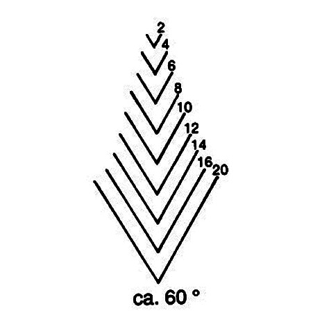 Sgorbie da legno profilo -41 -